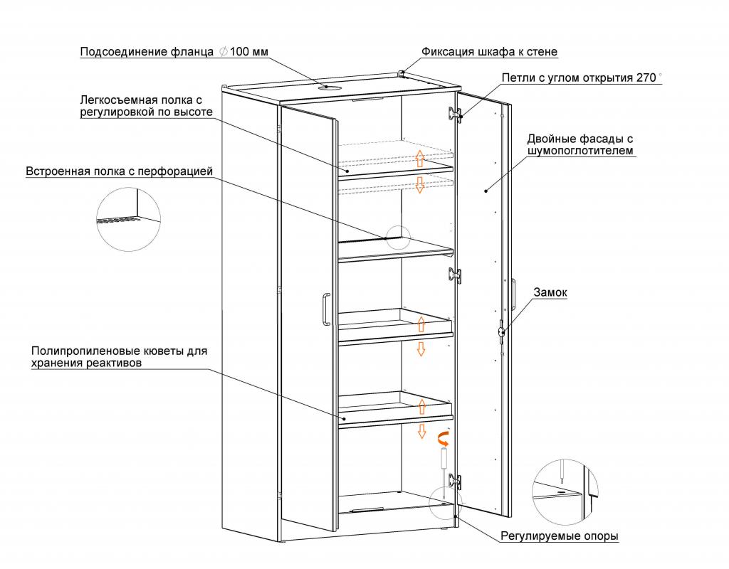 Шкафы хранения из металла ЛАБ-PRO 2015