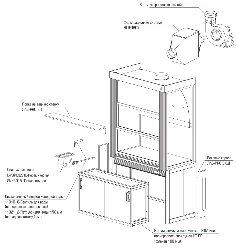 Варианты комплектации вытяжных шкафов общего назначения